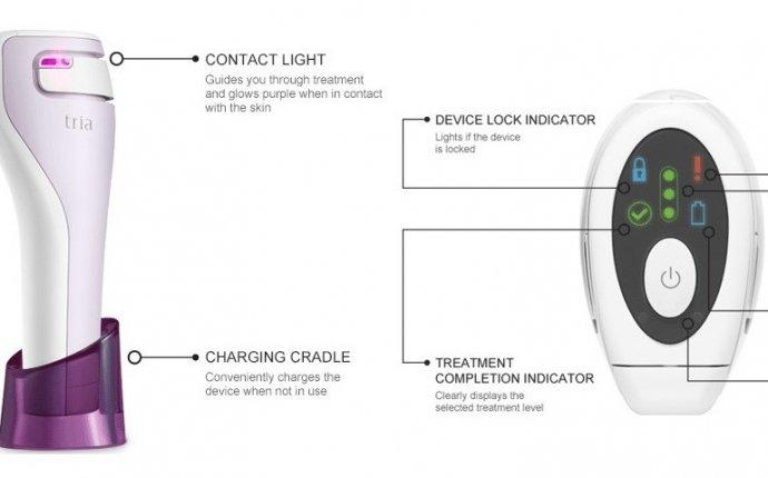 Do Age Defying Lasers Work? - Tria | Desert Island Skin