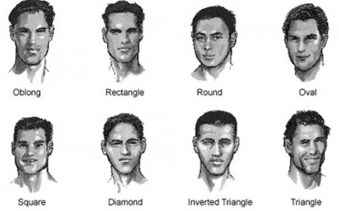 Face Shapes and Beard Styles - Shave Your Style – Beard Styles by
