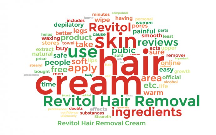 Revitol Hair Removal Cream Reviews for Mens